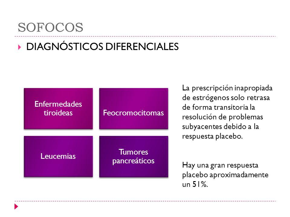 SOFOCOS DIAGNÓSTICOS DIFERENCIALES Enfermedades tiroideas Feocromocitomas Leucemias Tumores pancreáticos La prescripción inapropiada de estrógenos sol