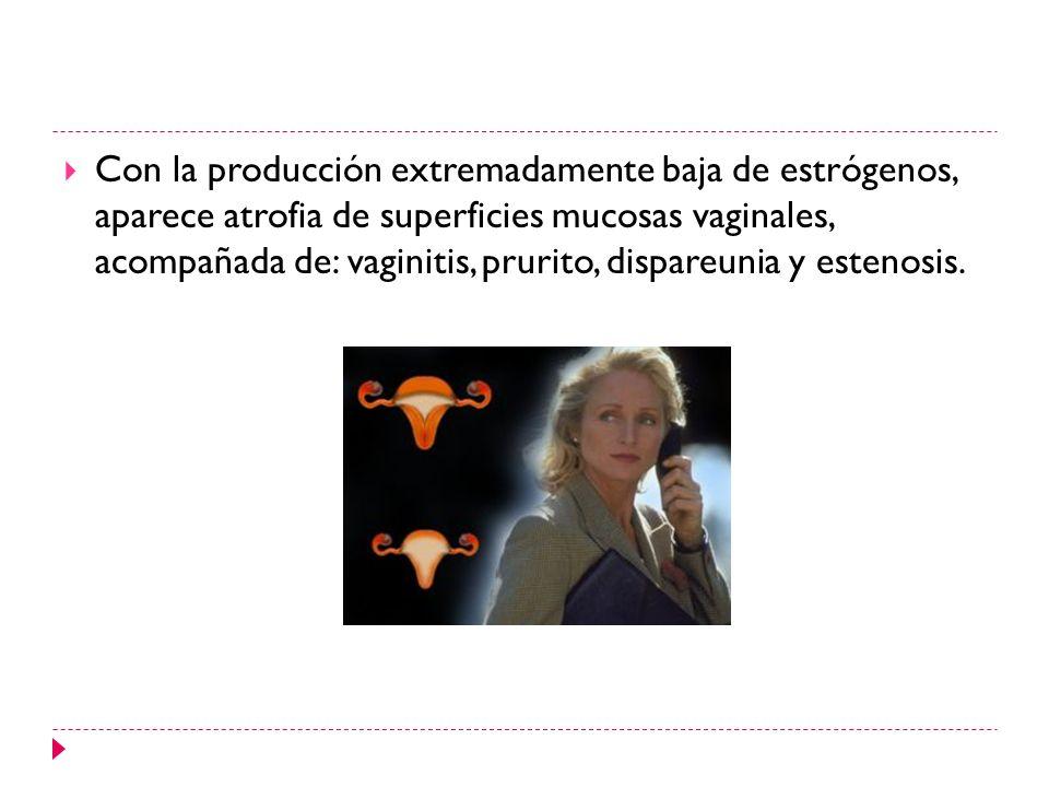 Con la producción extremadamente baja de estrógenos, aparece atrofia de superficies mucosas vaginales, acompañada de: vaginitis, prurito, dispareunia