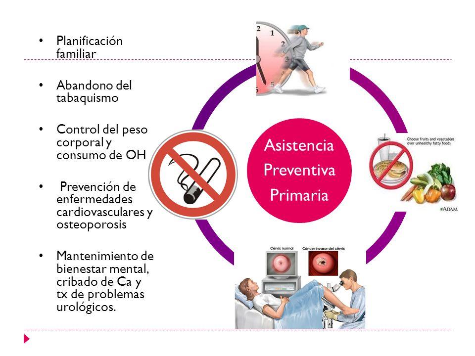 Asistencia Preventiva Primaria Planificación familiar Abandono del tabaquismo Control del peso corporal y consumo de OH Prevención de enfermedades car