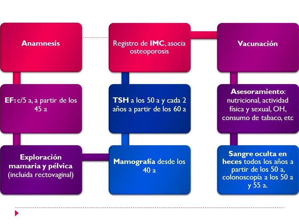 Anamnesis EF: c/5 a, a partir de los 45 a Exploración mamaria y pélvica (incluida rectovaginal) Mamografía desde los 40 a TSH a los 50 a y cada 2 años
