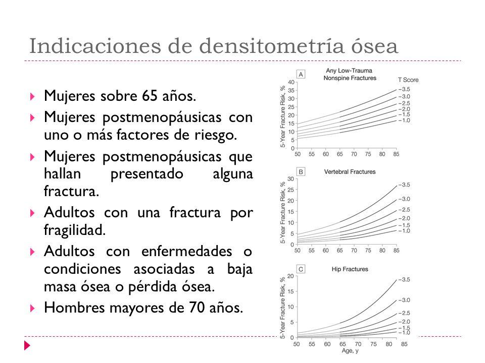 Indicaciones de densitometría ósea Mujeres sobre 65 años. Mujeres postmenopáusicas con uno o más factores de riesgo. Mujeres postmenopáusicas que hall