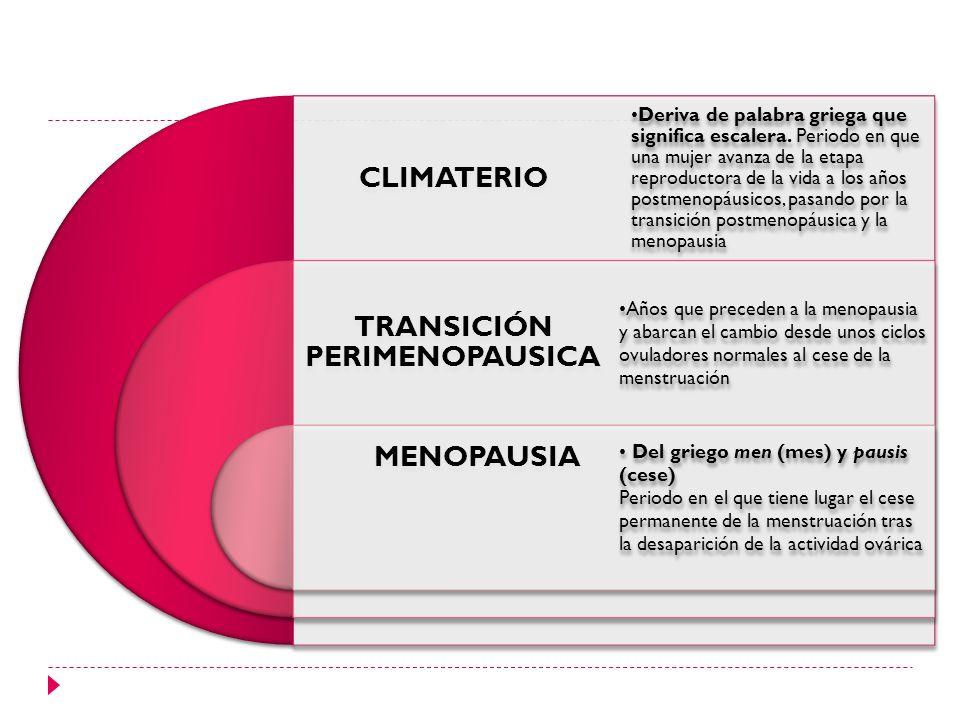 CLIMATERIO TRANSICIÓN PERIMENOPAUSICA MENOPAUSIA Deriva de palabra griega que significa escalera. Periodo en que una mujer avanza de la etapa reproduc