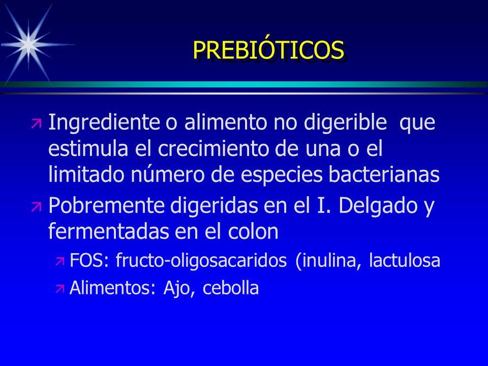 PREBIÓTICOS ä ä Ingrediente o alimento no digerible que estimula el crecimiento de una o el limitado número de especies bacterianas ä ä Pobremente dig