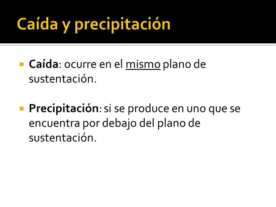 Caída: ocurre en el mismo plano de sustentación. Precipitación: si se produce en uno que se encuentra por debajo del plano de sustentación.