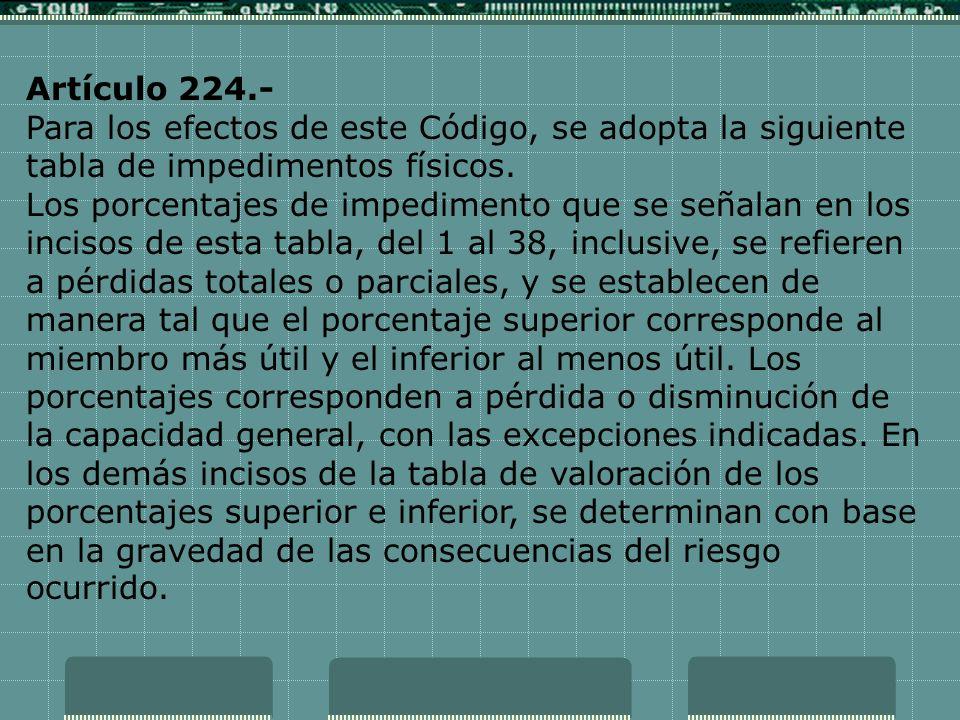 Artículo 224.- Para los efectos de este Código, se adopta la siguiente tabla de impedimentos físicos. Los porcentajes de impedimento que se señalan en
