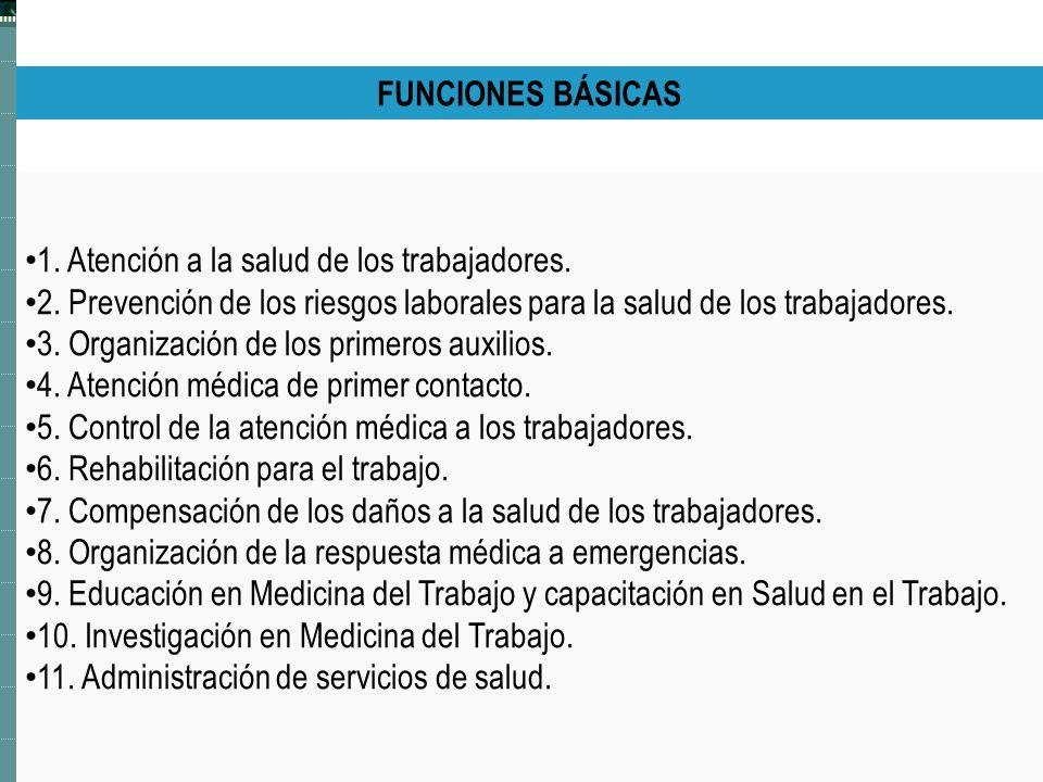 FUNCIONES BÁSICAS 1. Atención a la salud de los trabajadores. 2. Prevención de los riesgos laborales para la salud de los trabajadores. 3. Organizació