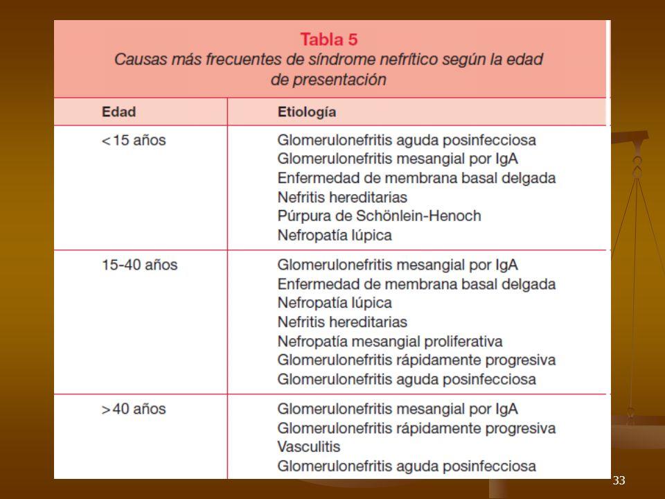 34 CARACTERISTICAS Los tres cuadros clínicos principales son: Los tres cuadros clínicos principales son: Glomerulonefritis Postestreptocócica (GNPE).