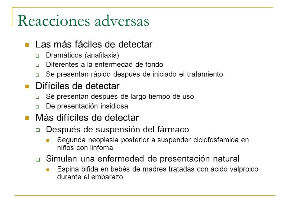 Reacciones adversas Las más fáciles de detectar Dramáticos (anafilaxis) Diferentes a la enfermedad de fondo Se presentan rápido después de iniciado el
