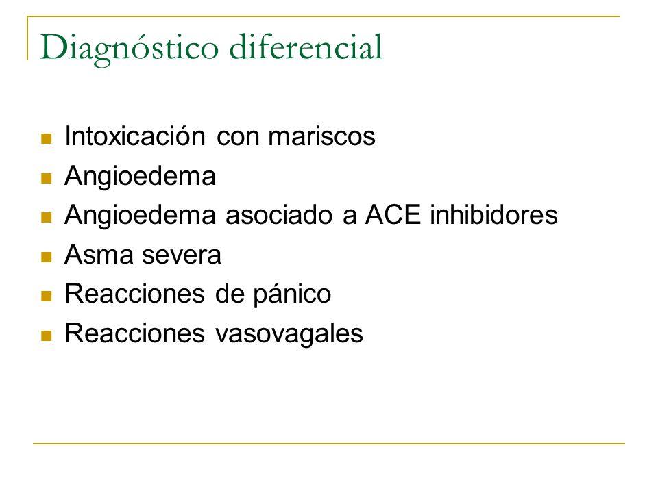 Diagnóstico diferencial Intoxicación con mariscos Angioedema Angioedema asociado a ACE inhibidores Asma severa Reacciones de pánico Reacciones vasovag