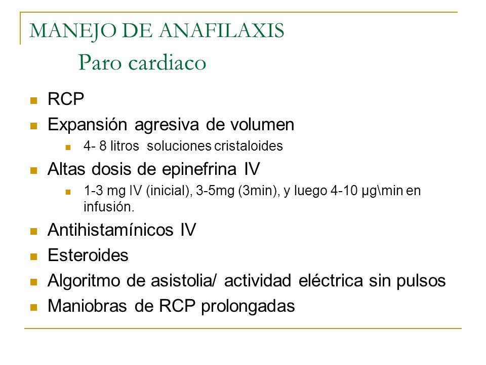 MANEJO DE ANAFILAXIS Paro cardiaco RCP Expansión agresiva de volumen 4- 8 litros soluciones cristaloides Altas dosis de epinefrina IV 1-3 mg IV (inici