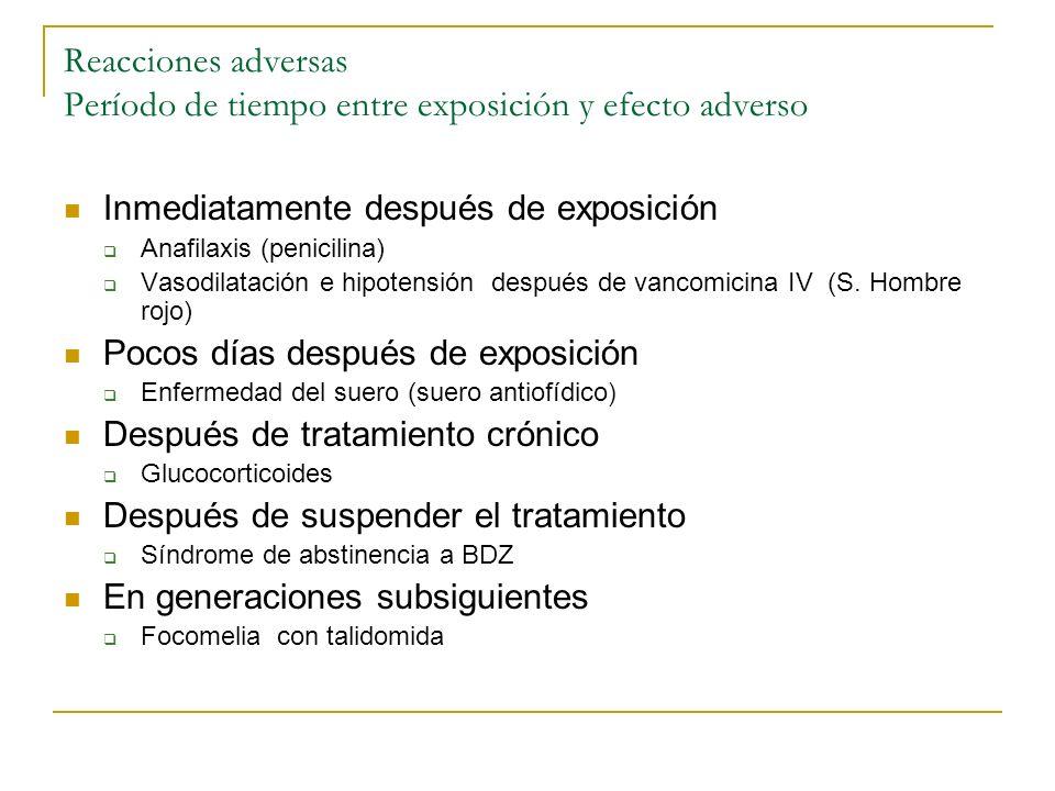Reacciones adversas Período de tiempo entre exposición y efecto adverso Inmediatamente después de exposición Anafilaxis (penicilina) Vasodilatación e