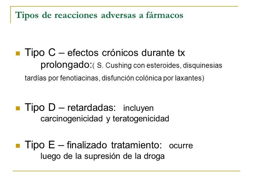 Tipos de reacciones adversas a fármacos Tipo C – efectos crónicos durante tx prolongado: ( S. Cushing con esteroides, disquinesias tardías por fenotia