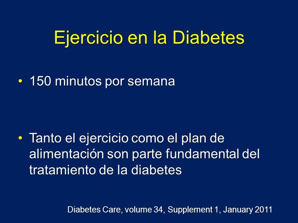 Ejercicio en la Diabetes 150 minutos por semana150 minutos por semana Tanto el ejercicio como el plan de alimentación son parte fundamental del tratam