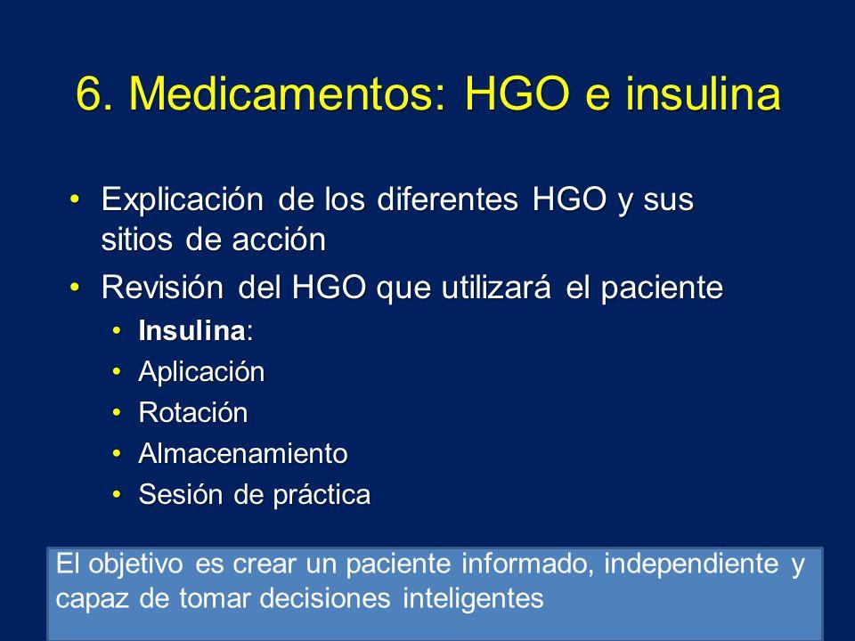 Diabetes tipo 2: medicamentos disponibles Glucose (G) Insulin (I) IAcarbosa absorci ó n CHO absorci ó n CHO- SulfonilureasGlitinidas secreción insulina secreción insulina+ Metformina producción endógena de glucosa producción endógena de glucosa- TZD: Resistencia a Insulina Resistencia a Insulina - + - I I I I I I I G G G G G G G G I G G G