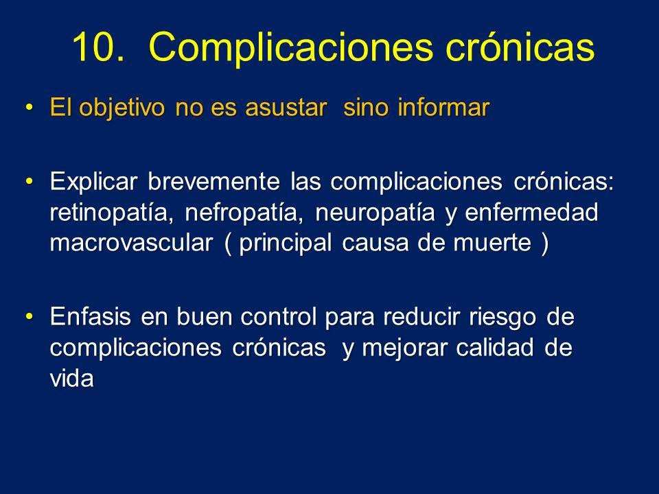 Enfermedad cardiovascular Neuropatía - impotencia Nefropatía Retinopatía Microvasculatura 3x