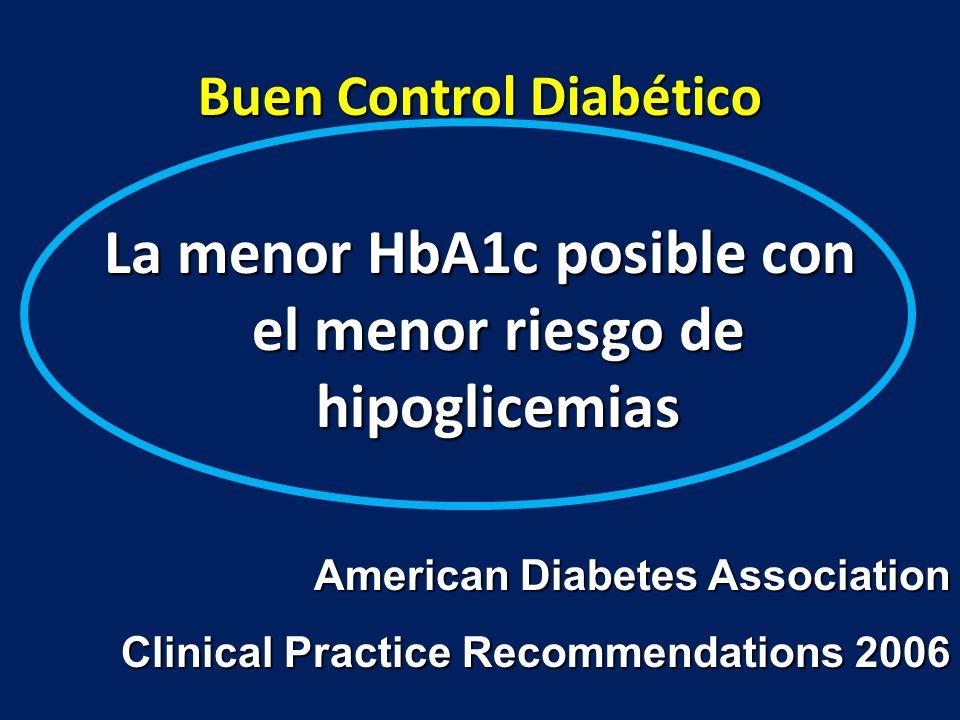 Manejo Moderno de la Diabetes Paciente con Diabetes y su familia Nutricionista / Educadora en Diabetes Médico