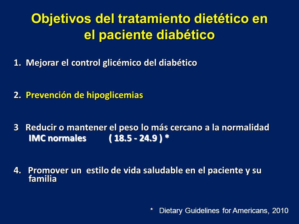 Perder peso es difícil… ¿ Es más difícil para alguien con diabetes?