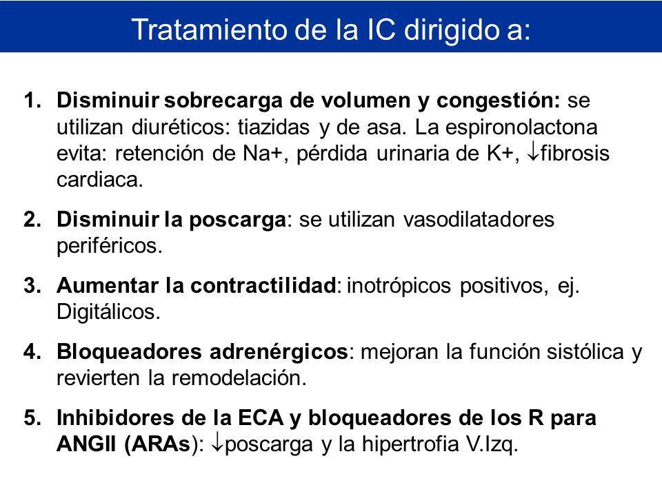 Tratamiento de la IC dirigido a: 1.Disminuir sobrecarga de volumen y congestión: se utilizan diuréticos: tiazidas y de asa. La espironolactona evita: