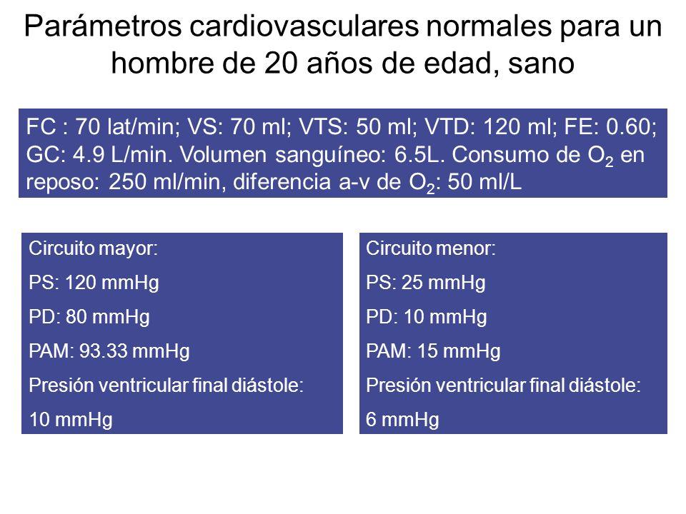 Parámetros cardiovasculares normales para un hombre de 20 años de edad, sano FC : 70 lat/min; VS: 70 ml; VTS: 50 ml; VTD: 120 ml; FE: 0.60; GC: 4.9 L/