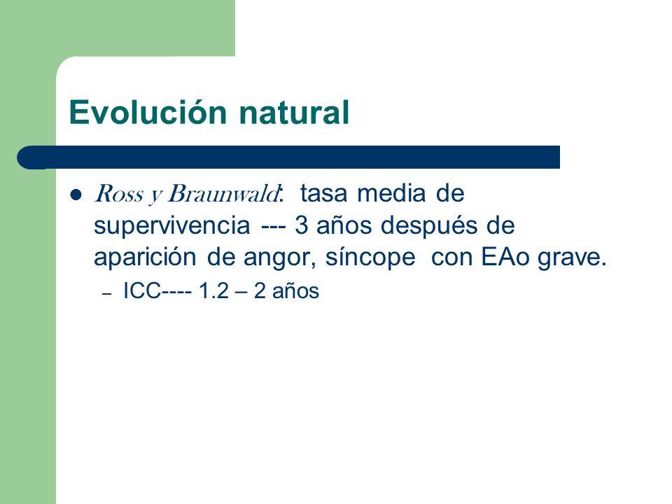 Evolución natural Ross y Braunwald : tasa media de supervivencia --- 3 años después de aparición de angor, síncope con EAo grave. – ICC---- 1.2 – 2 añ