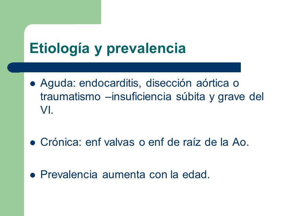 Etiología y prevalencia Aguda: endocarditis, disección aórtica o traumatismo –insuficiencia súbita y grave del VI. Crónica: enf valvas o enf de raíz d