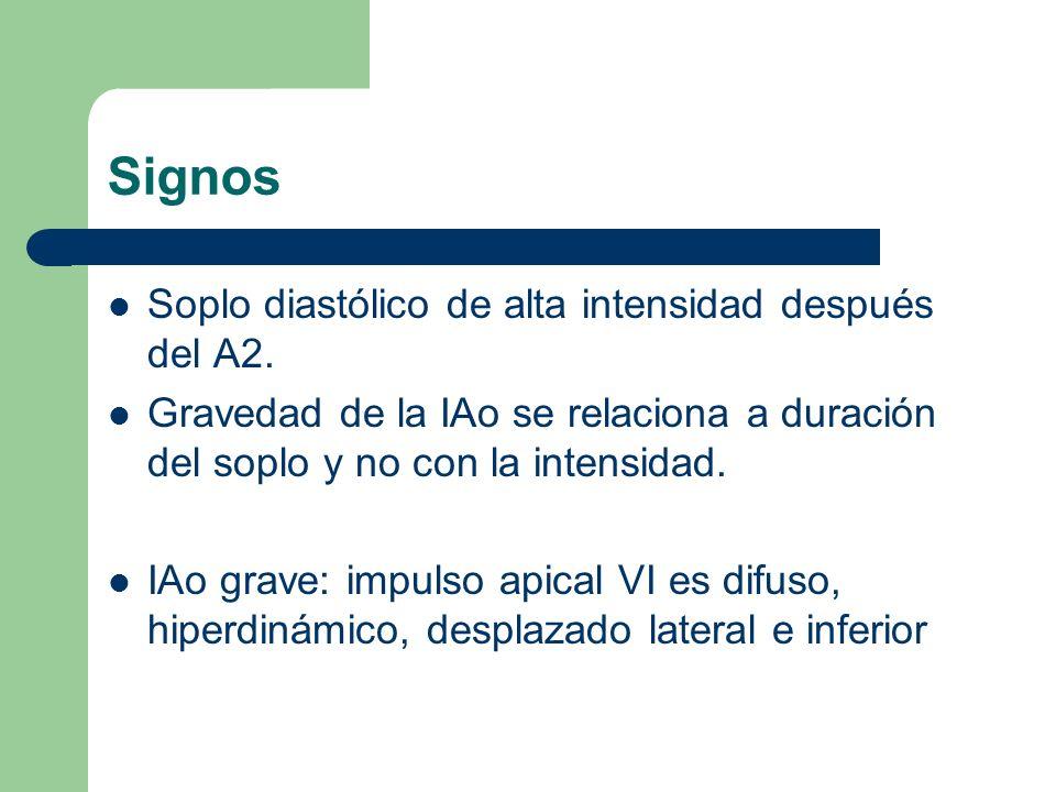 Signos Soplo diastólico de alta intensidad después del A2. Gravedad de la IAo se relaciona a duración del soplo y no con la intensidad. IAo grave: imp