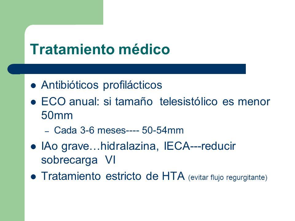 Tratamiento médico Antibióticos profilácticos ECO anual: si tamaño telesistólico es menor 50mm – Cada 3-6 meses---- 50-54mm IAo grave…hidralazina, IEC