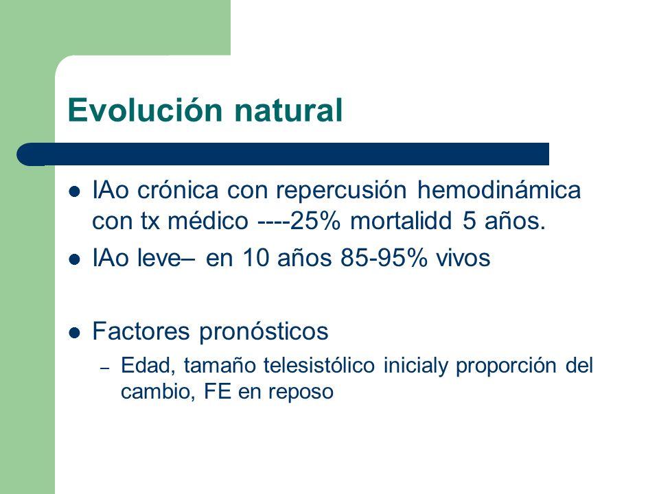 Evolución natural IAo crónica con repercusión hemodinámica con tx médico ----25% mortalidd 5 años. IAo leve– en 10 años 85-95% vivos Factores pronósti