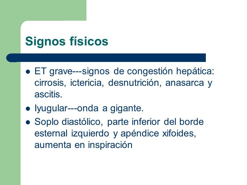 Signos físicos ET grave---signos de congestión hepática: cirrosis, ictericia, desnutrición, anasarca y ascitis. Iyugular---onda a gigante. Soplo diast