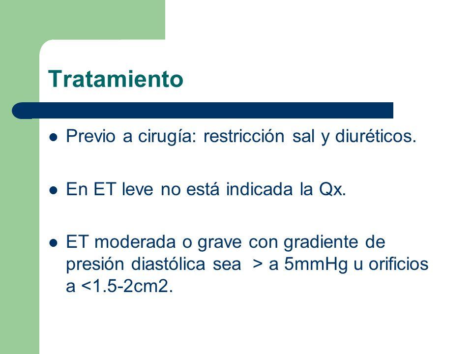 Tratamiento Previo a cirugía: restricción sal y diuréticos. En ET leve no está indicada la Qx. ET moderada o grave con gradiente de presión diastólica