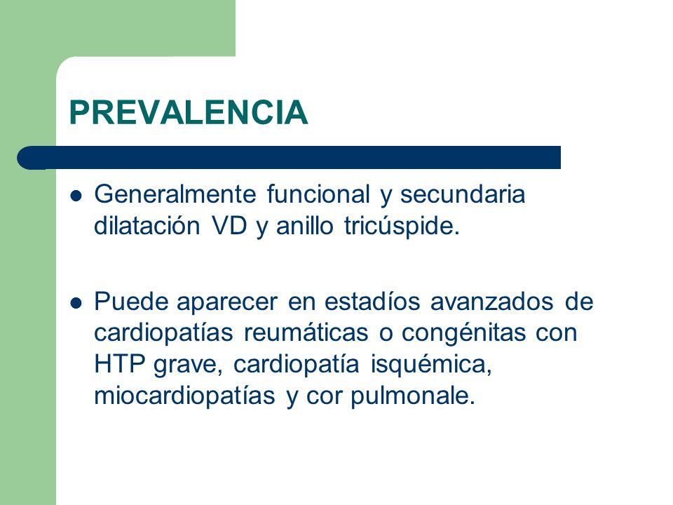 PREVALENCIA Generalmente funcional y secundaria dilatación VD y anillo tricúspide. Puede aparecer en estadíos avanzados de cardiopatías reumáticas o c