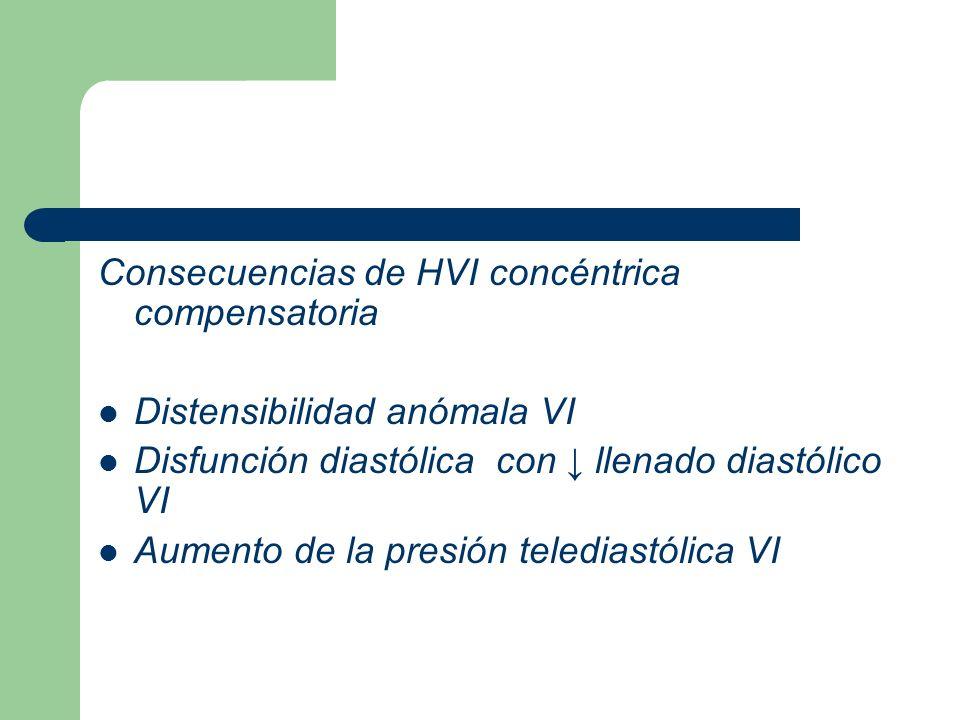 Consecuencias de HVI concéntrica compensatoria Distensibilidad anómala VI Disfunción diastólica con llenado diastólico VI Aumento de la presión teledi