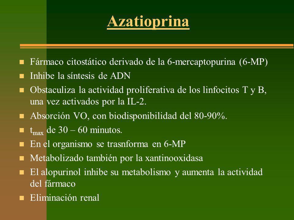 Azatioprina n Fármaco citostático derivado de la 6-mercaptopurina (6-MP) n Inhibe la síntesis de ADN n Obstaculiza la actividad proliferativa de los l