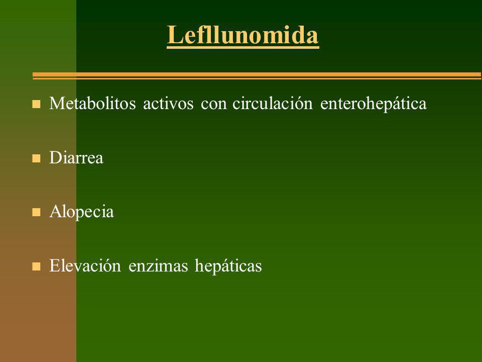 Lefllunomida n Metabolitos activos con circulación enterohepática n Diarrea n Alopecia n Elevación enzimas hepáticas