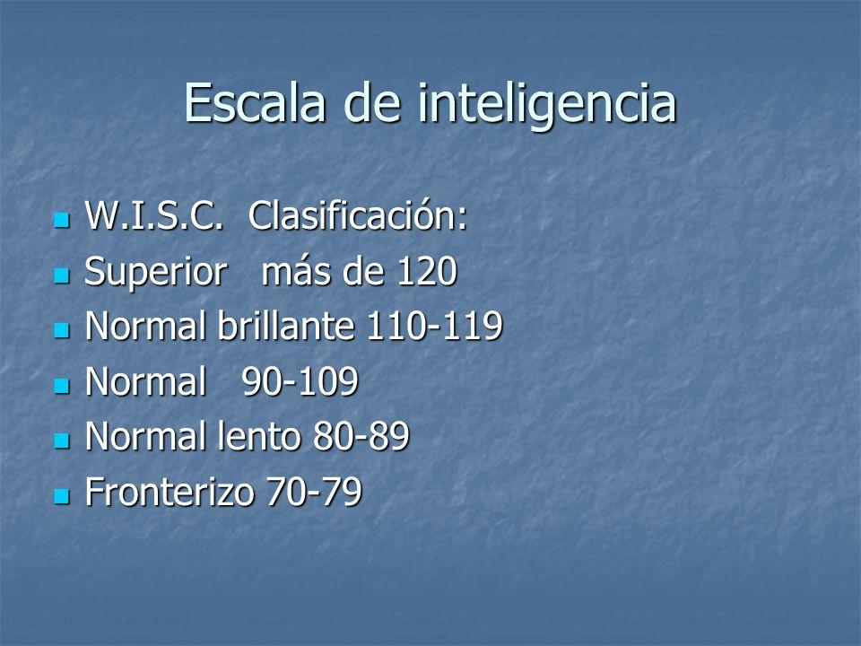 Escala de inteligencia W.I.S.C. Clasificación: W.I.S.C. Clasificación: Superior más de 120 Superior más de 120 Normal brillante 110-119 Normal brillan