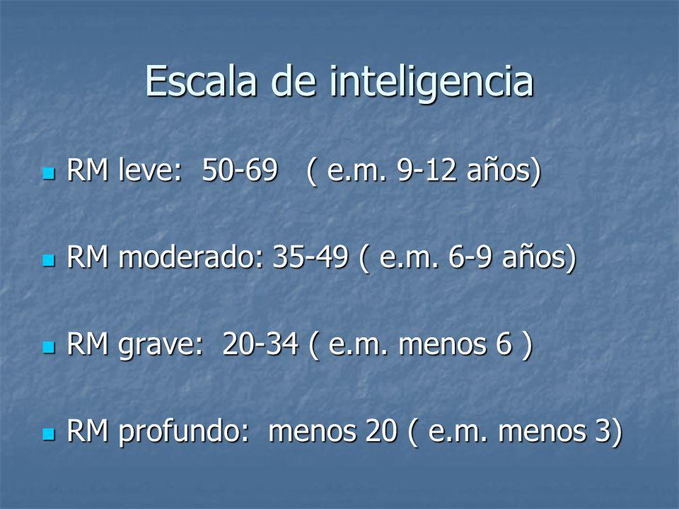 Escala de inteligencia RM leve: 50-69 ( e.m. 9-12 años) RM leve: 50-69 ( e.m. 9-12 años) RM moderado: 35-49 ( e.m. 6-9 años) RM moderado: 35-49 ( e.m.