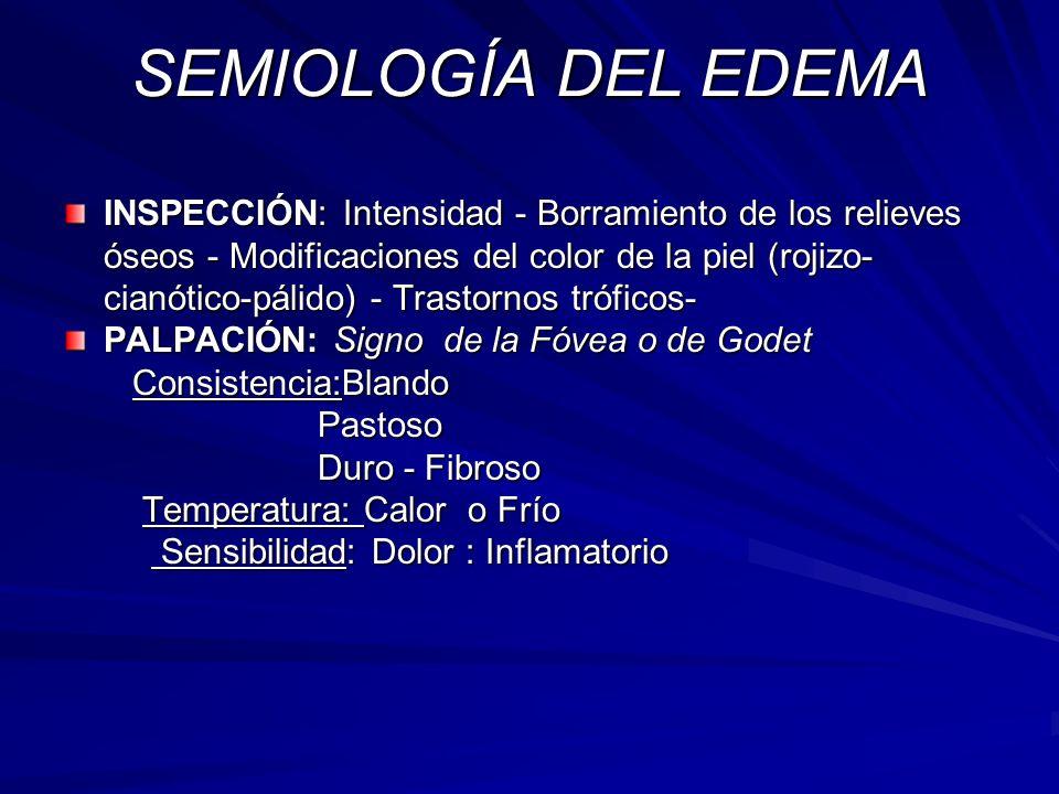 Clasificación del edema GENERALIZADOS: ANASARCA. Cavidades serosas: ( Ascitis, hidrotorax, hidropericardio) Intersticio de los órganos: Edema de Pulmó