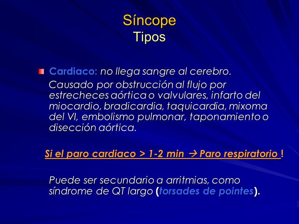 Síncope Tipos Vaso-vagal o lipotimia: descenso repentino de la presión arterial. A veces con pródromos como sudoración, mareos, debilidad, nauseas. A