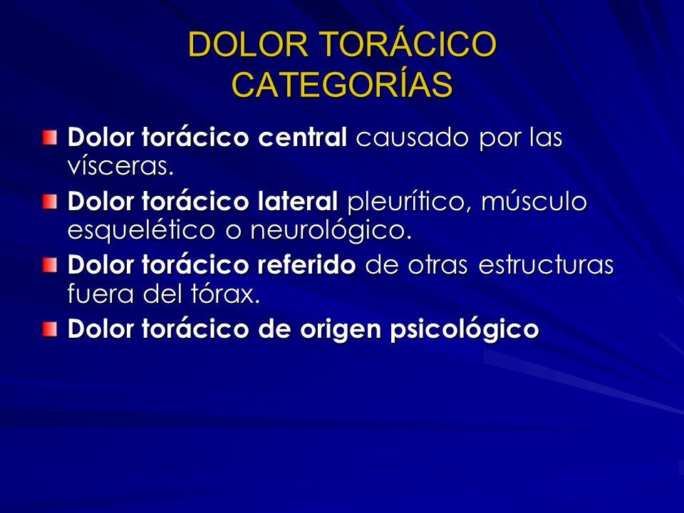 DOLOR Es el síntoma por antonomasia Toráxico: Arterial, órganos respiratorios (traquea, bronquios, pleura), diafragmático, mediastinal, digestivo, mus