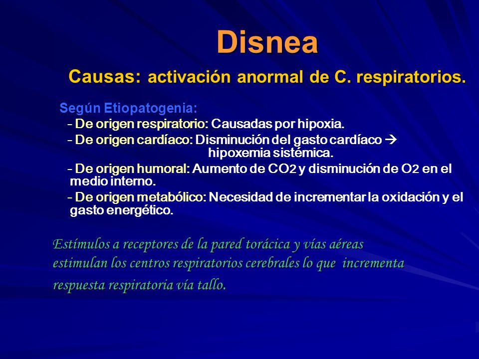 Disnea: Dificultad respiratoria que causa sensación desagradable (falta de aire, respiración difícil) Puede presentarse como síntoma o signo. Puede pr