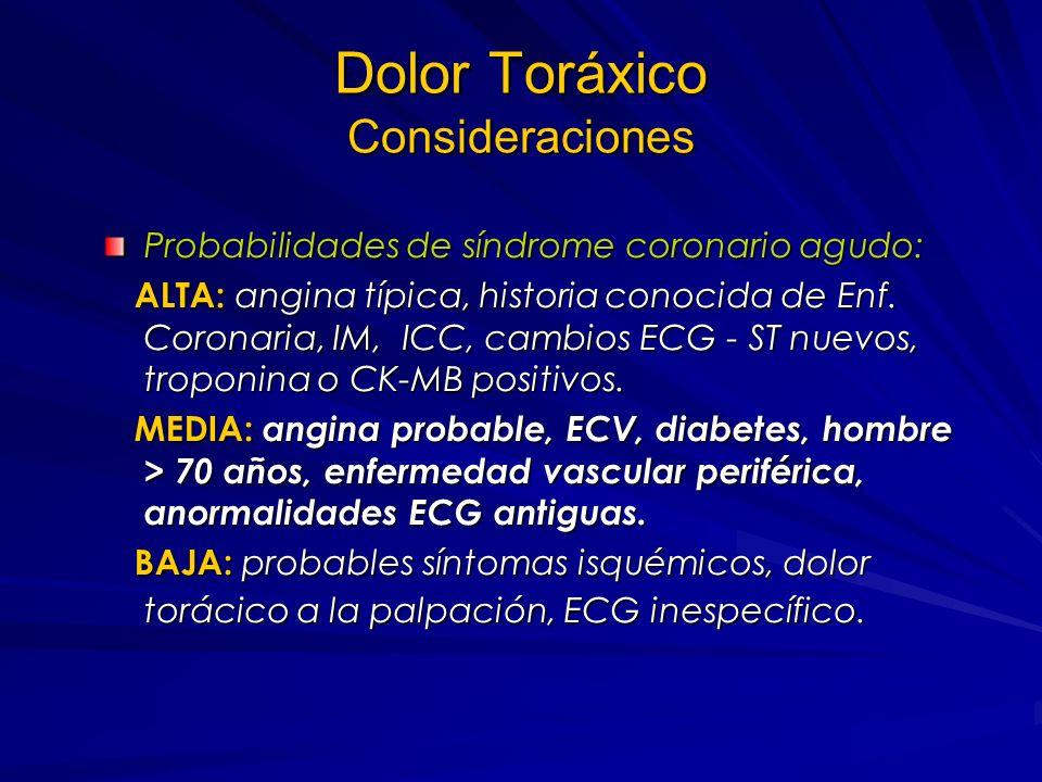 Dolor de Isquemia Miocárdica Localización: retrosternal o cuello. Calidad: constrictivo, ardoroso, hormigueo, nudo en garganta. Intensidad: Leve-moder
