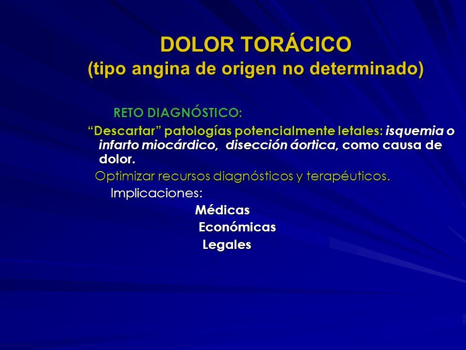 Dolor Toráxico Consideraciones Probabilidades de síndrome coronario agudo: ALTA: angina típica, historia conocida de Enf. Coronaria, IM, ICC, cambios