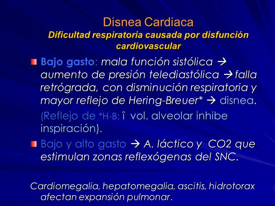 Disnea Respiratoria Trastornos a nivel cerebral, respiratorio y en la membrana alveolo-capilar. Nivel Cerebral: centro medular regula frecuencia y la