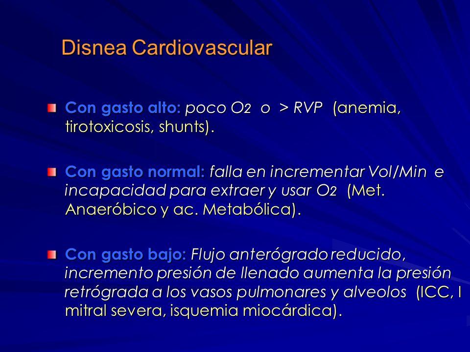 Disnea Cardiaca Dificultad respiratoria causada por disfunción cardiovascular Bajo gasto : mala función sistólica aumento de presión telediastólica fa