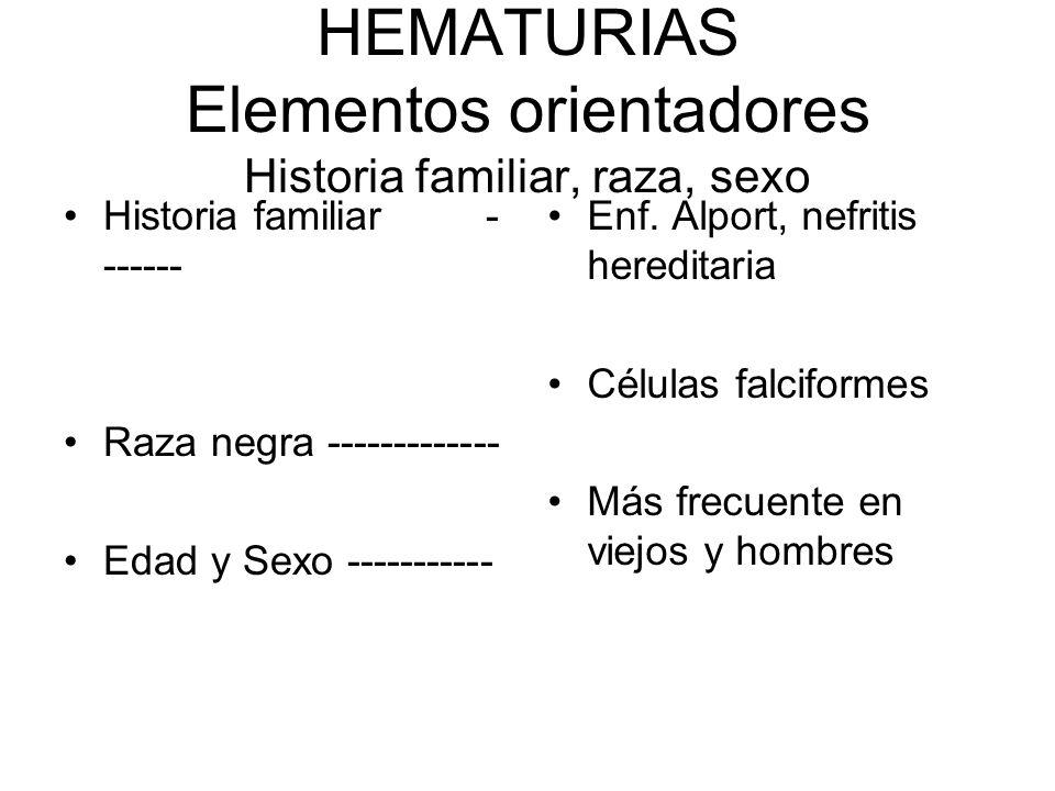 HEMATURIAS Elementos orientadores Historia familiar, raza, sexo Historia familiar- ------ Raza negra ------------- Edad y Sexo ----------- Enf. Alport