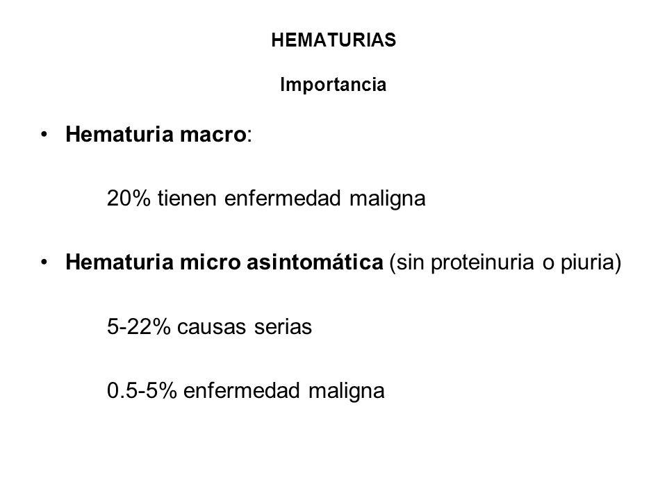 HEMATURIAS Importancia Hematuria macro: 20% tienen enfermedad maligna Hematuria micro asintomática (sin proteinuria o piuria) 5-22% causas serias 0.5-