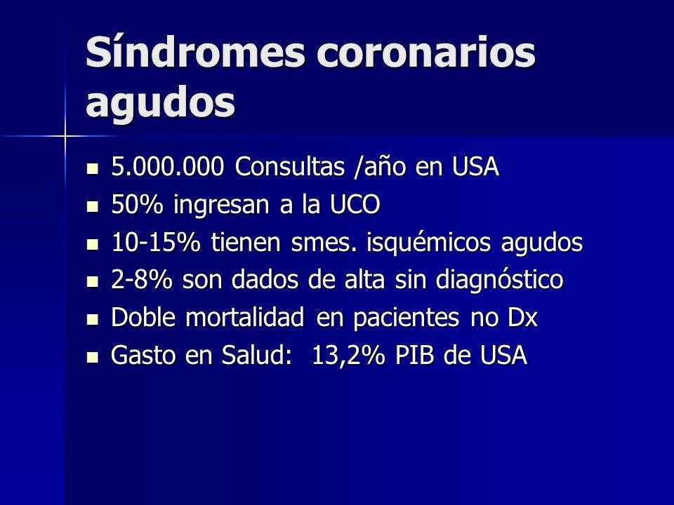 Síndromes coronarios agudos 5.000.000 Consultas /año en USA 5.000.000 Consultas /año en USA 50% ingresan a la UCO 50% ingresan a la UCO 10-15% tienen