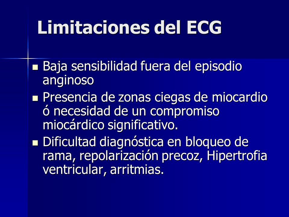 Limitaciones del ECG Limitaciones del ECG Baja sensibilidad fuera del episodio anginoso Baja sensibilidad fuera del episodio anginoso Presencia de zon