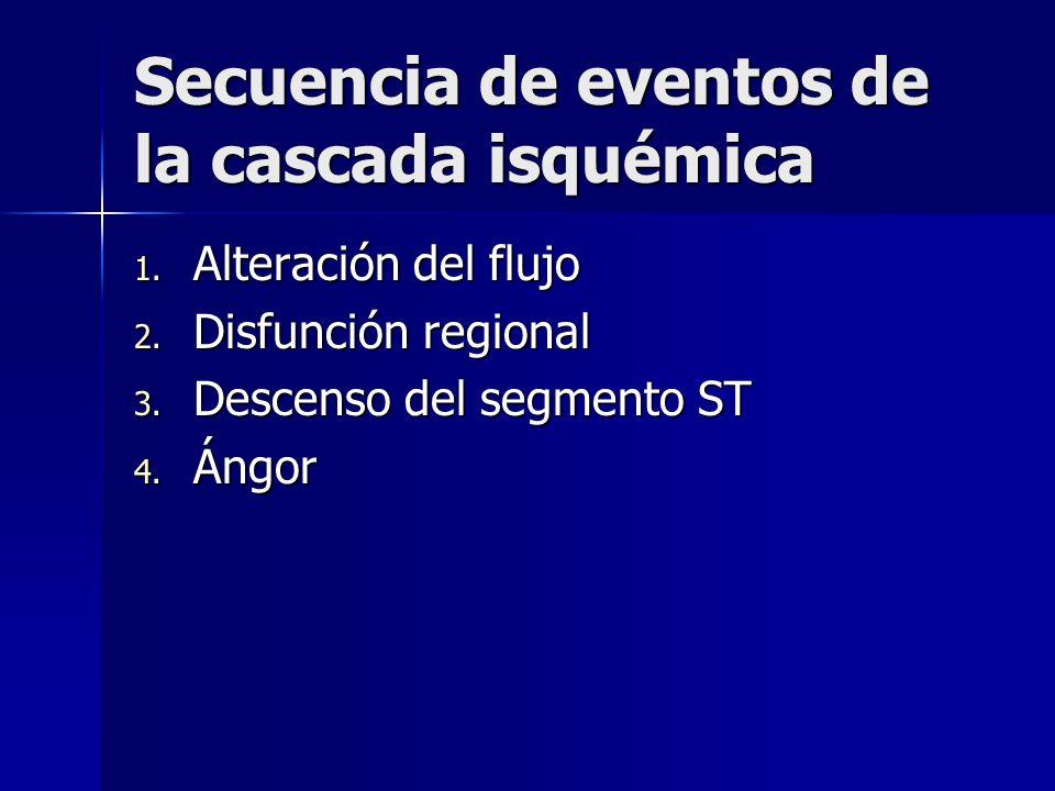 Secuencia de eventos de la cascada isquémica 1. Alteración del flujo 2. Disfunción regional 3. Descenso del segmento ST 4. Ángor