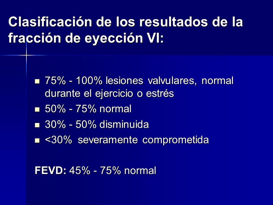 Clasificación de los resultados de la fracción de eyección VI: 75% - 100% lesiones valvulares, normal durante el ejercicio o estrés 75% - 100% lesione